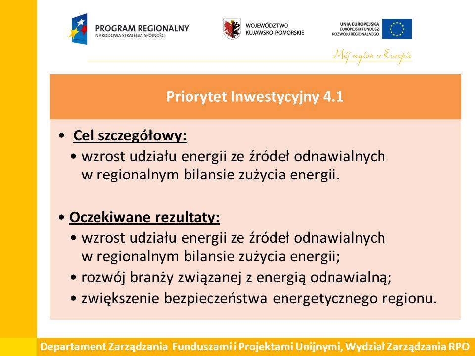 Departament Zarządzania Funduszami i Projektami Unijnymi, Wydział Zarządzania RPO Priorytet Inwestycyjny 4.1 Cel szczegółowy: wzrost udziału energii z