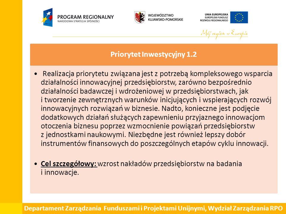 Departament Zarządzania Funduszami i Projektami Unijnymi, Wydział Zarządzania RPO Priorytet Inwestycyjny 1.2 Realizacja priorytetu związana jest z pot