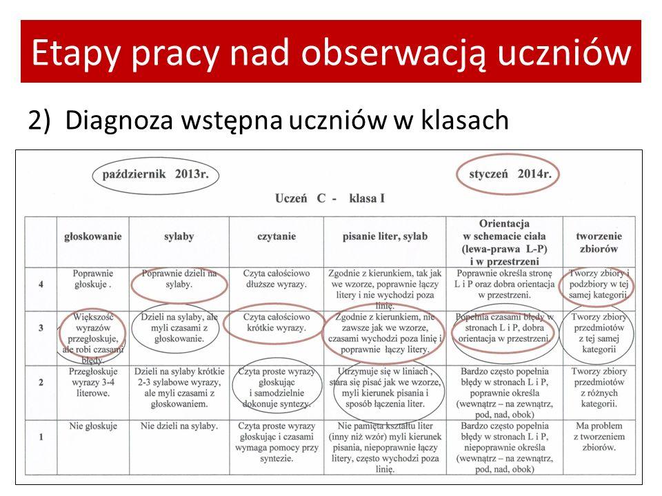 Etapy pracy nad obserwacją uczniów 2) Diagnoza wstępna uczniów w klasach