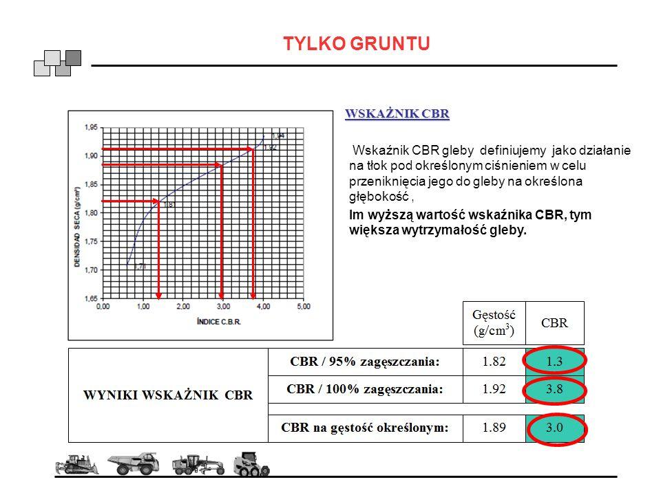 WSKAŻNIK CBR WSKAŻNIK CBR Wskaźnik CBR gleby definiujemy jako działanie na tłok pod określonym ciśnieniem w celu przeniknięcia jego do gleby na określ
