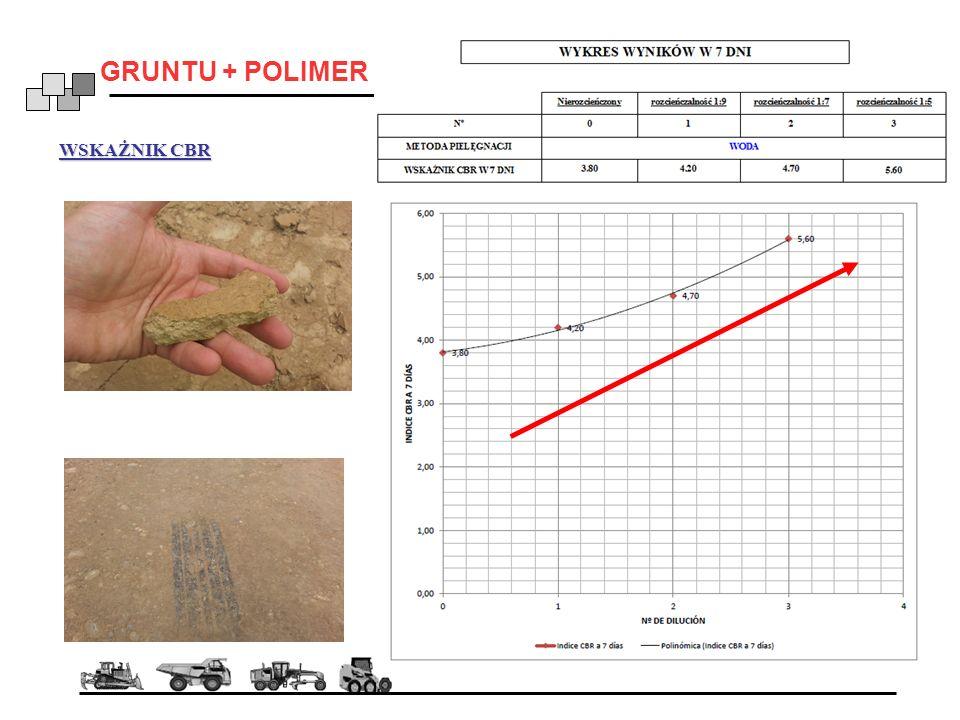 WSKAŻNIK CBR GRUNTU + POLIMER
