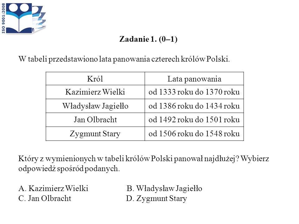 Zadanie 1. (0–1) W tabeli przedstawiono lata panowania czterech królów Polski. Który z wymienionych w tabeli królów Polski panował najdłużej? Wybierz