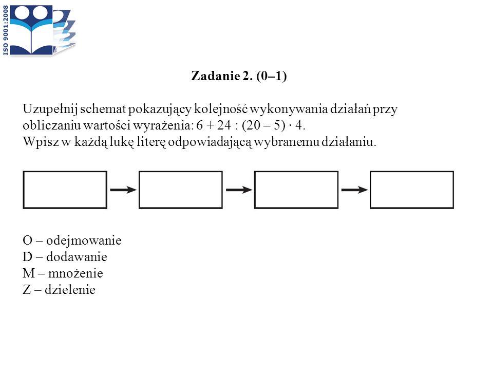 Zadanie 2. (0–1) Uzupełnij schemat pokazujący kolejność wykonywania działań przy obliczaniu wartości wyrażenia: 6 + 24 : (20 – 5) 4. Wpisz w każdą luk