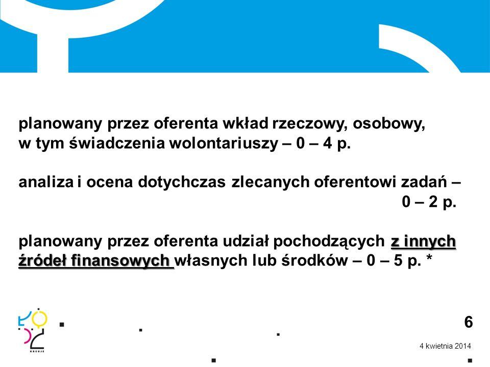 4 kwietnia 2014 7 * w przypadku otrzymania dofinansowania w ramach konkursu oferta otrzymuje dodatkowe FIS – oferta otrzymuje dodatkowe 5 p.