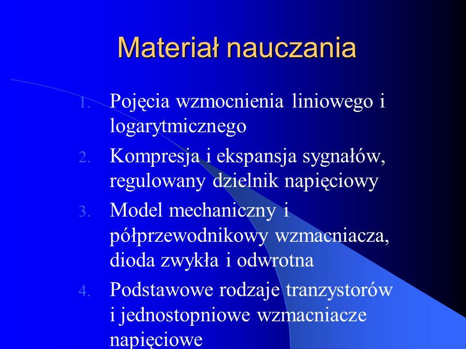 Materiał nauczania 1. Pojęcia wzmocnienia liniowego i logarytmicznego 2. Kompresja i ekspansja sygnałów, regulowany dzielnik napięciowy 3. Model mecha