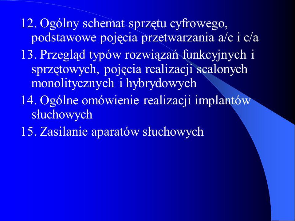 Literatura Horowitz P., Hill W., Sztuka elektroniki Warszawa1997 Watson J., Elektronika, Warszawa 1999
