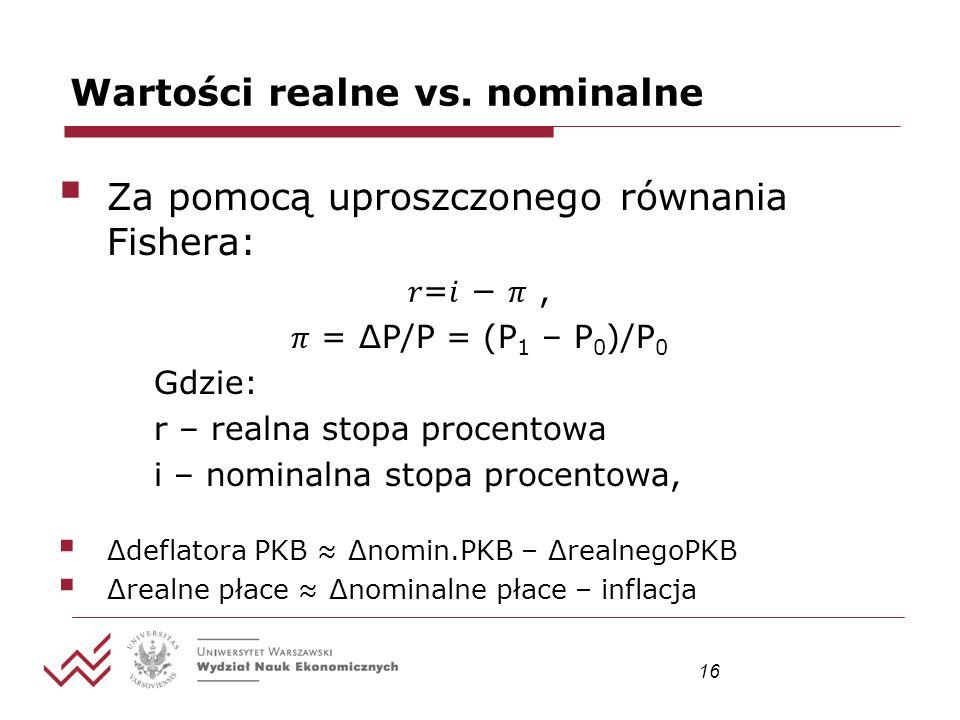 16 Wartości realne vs. nominalne Za pomocą uproszczonego równania Fishera: =, = ΔP/P = (P 1 – P 0 )/P 0 Gdzie: r – realna stopa procentowa i – nominal