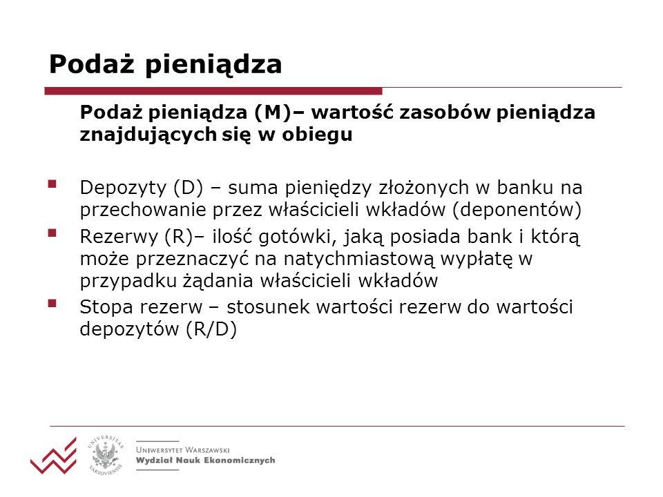 Podaż pieniądza Podaż pieniądza (M)– wartość zasobów pieniądza znajdujących się w obiegu Depozyty (D) – suma pieniędzy złożonych w banku na przechowan
