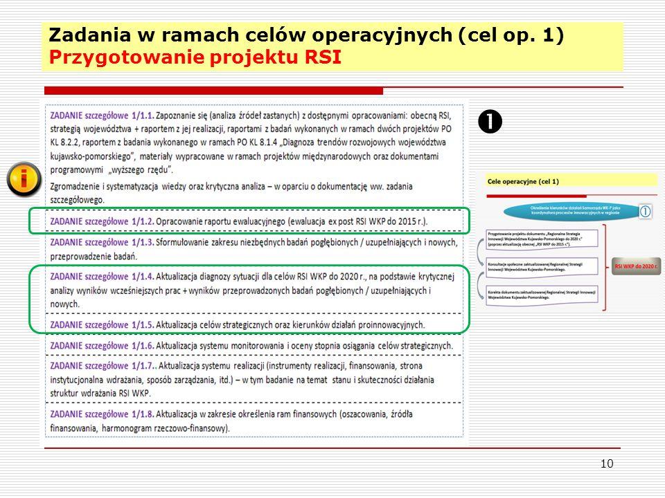 Zadania w ramach celów operacyjnych (cel op. 1) Przygotowanie projektu RSI 10