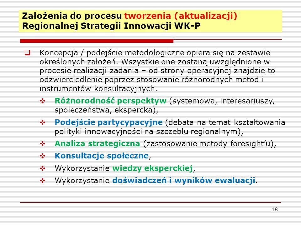 Założenia do procesu tworzenia (aktualizacji) Regionalnej Strategii Innowacji WK-P 18 Koncepcja / podejście metodologiczne opiera się na zestawie określonych założeń.