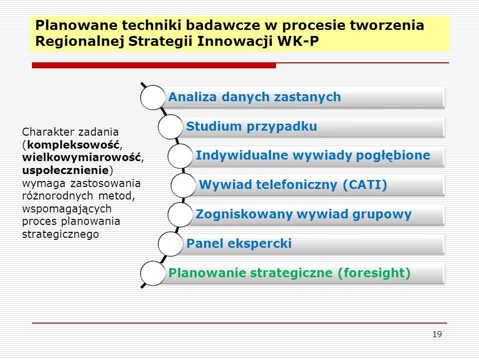 Planowane techniki badawcze w procesie tworzenia Regionalnej Strategii Innowacji WK-P 19 Charakter zadania (kompleksowość, wielkowymiarowość, uspołecznienie) wymaga zastosowania różnorodnych metod, wspomagających proces planowania strategicznego