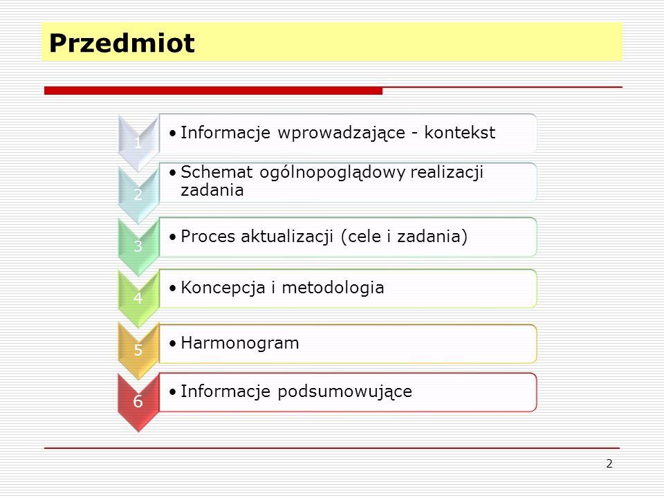 Zadania w ramach celów operacyjnych (cel op.