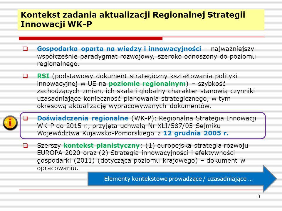 Kontekst zadania aktualizacji Regionalnej Strategii Innowacji WK-P 4 /…/ Podjęcie procesu aktualizacji RSI WK-P oraz towarzyszącego dokumentu wdrożeniowego w postaci Planu Działań w okresie przejściowym.