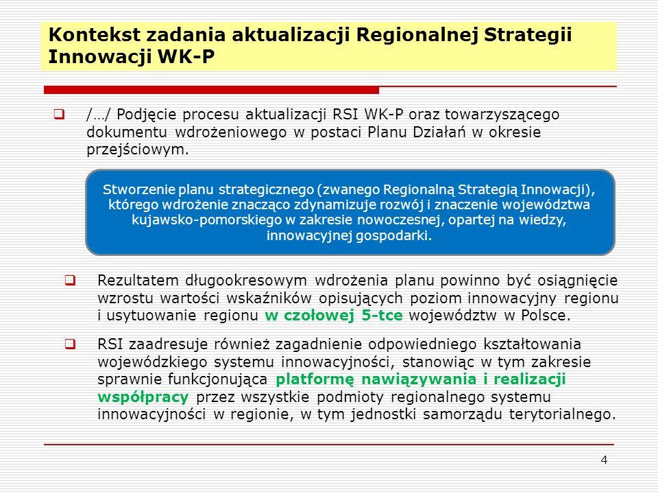 Zadania w ramach celów operacyjnych (cel op.2) Konsultacje społeczne 15 RSI WKP do 2020 r.