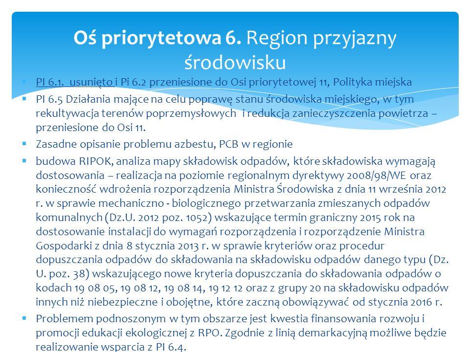 PI 6.1. usunięto i Pi 6.2 przeniesione do Osi priorytetowej 11, Polityka miejska PI 6.5 Działania mające na celu poprawę stanu środowiska miejskiego,