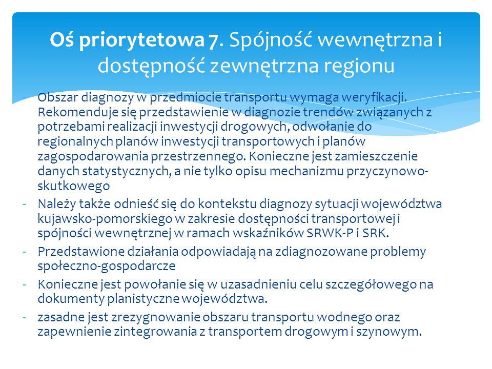 -Obszar diagnozy w przedmiocie transportu wymaga weryfikacji.