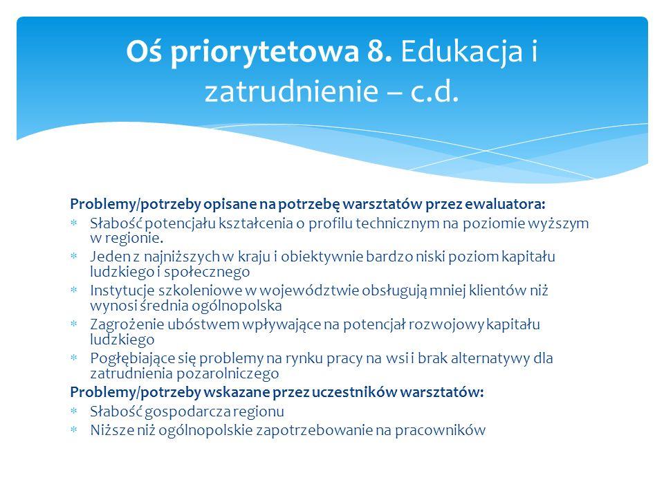 Problemy/potrzeby opisane na potrzebę warsztatów przez ewaluatora: Słabość potencjału kształcenia o profilu technicznym na poziomie wyższym w regionie.
