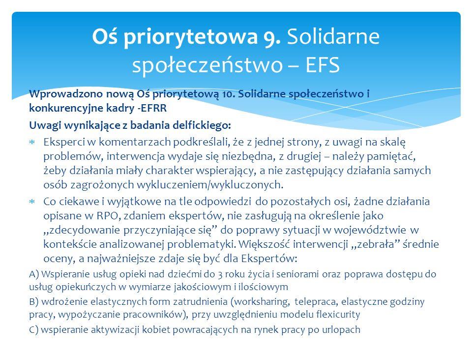 Wprowadzono nową Oś priorytetową 10. Solidarne społeczeństwo i konkurencyjne kadry -EFRR Uwagi wynikające z badania delfickiego: Eksperci w komentarza