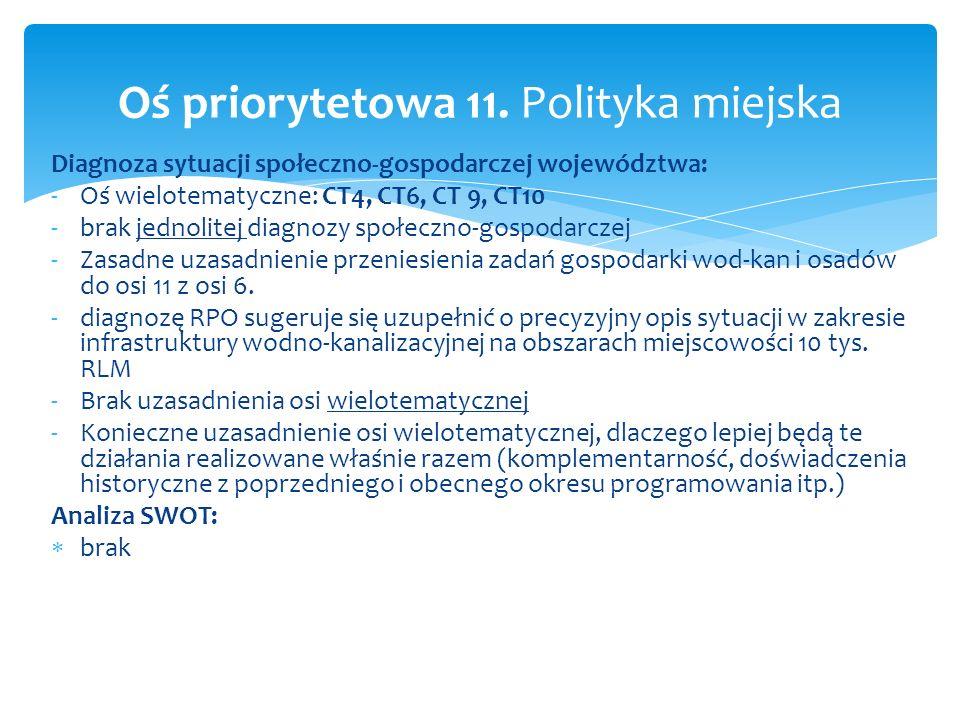 Diagnoza sytuacji społeczno-gospodarczej województwa: -Oś wielotematyczne: CT4, CT6, CT 9, CT10 -brak jednolitej diagnozy społeczno-gospodarczej -Zasa