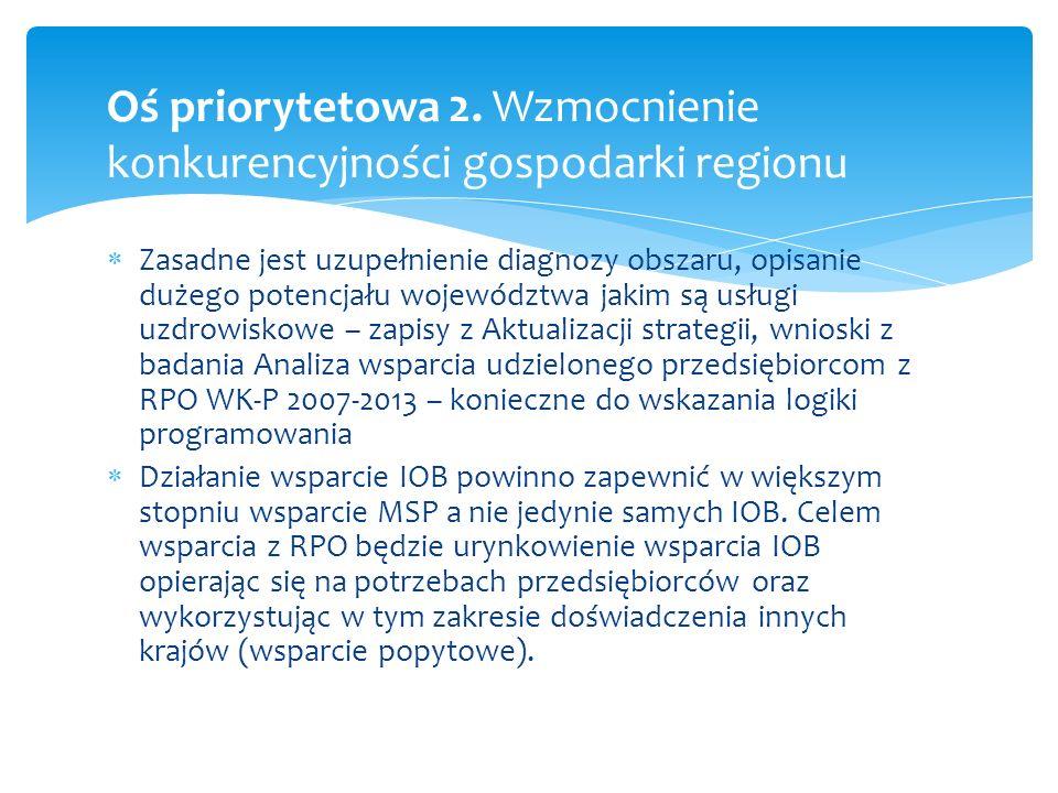 Zasadne jest uzupełnienie diagnozy obszaru, opisanie dużego potencjału województwa jakim są usługi uzdrowiskowe – zapisy z Aktualizacji strategii, wni