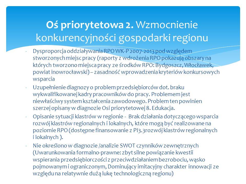 -Dysproporcja oddziaływania RPO WK-P 2007-2013 pod względem stworzonych miejsc pracy (raporty z wdrożenia RPO pokazują obszary na których tworzono miejsca pracy ze środków RPO: Bydgoszcz, Włocławek, powiat inowrocławski) – zasadność wprowadzenia kryteriów konkursowych wsparcia -Uzupełnienie diagnozy o problem przedsiębiorców dot.