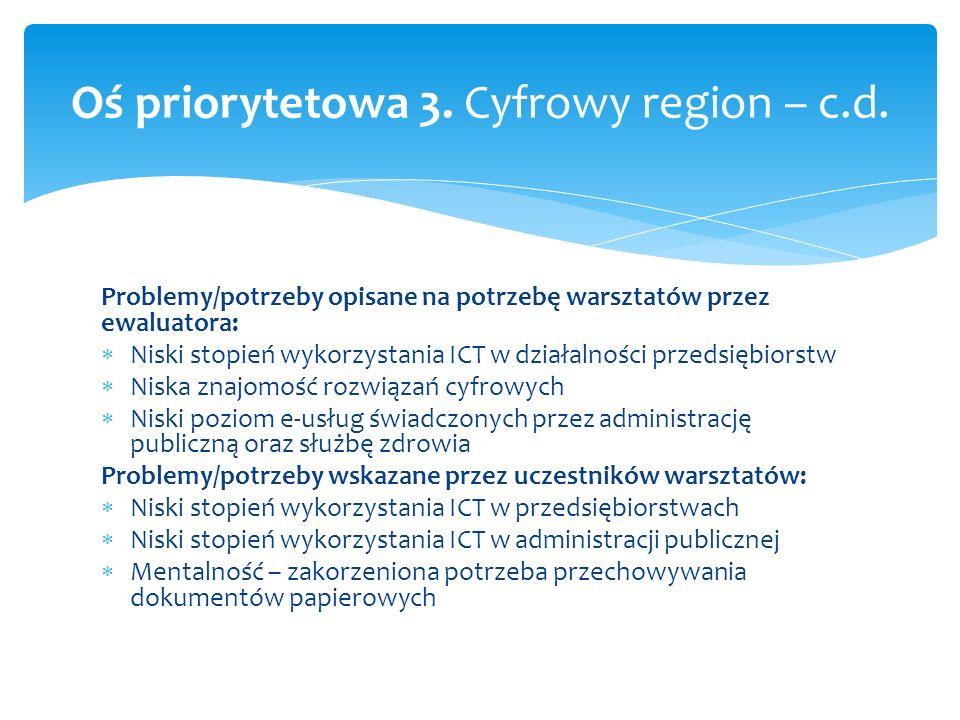 Problemy/potrzeby opisane na potrzebę warsztatów przez ewaluatora: Niski stopień wykorzystania ICT w działalności przedsiębiorstw Niska znajomość rozwiązań cyfrowych Niski poziom e-usług świadczonych przez administrację publiczną oraz służbę zdrowia Problemy/potrzeby wskazane przez uczestników warsztatów: Niski stopień wykorzystania ICT w przedsiębiorstwach Niski stopień wykorzystania ICT w administracji publicznej Mentalność – zakorzeniona potrzeba przechowywania dokumentów papierowych Oś priorytetowa 3.