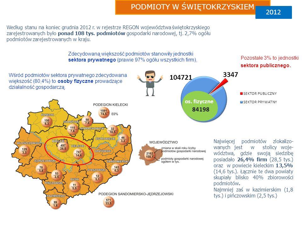 Według stanu na koniec grudnia 2012 r.