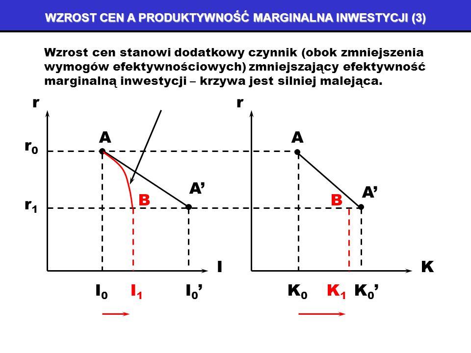 WZROST CEN A PRODUKTYWNOŚĆ MARGINALNA INWESTYCJI (2) r I r K AA A A r0r0 I 0 K 0 marginalna produktywność inwestycji dla cen stałych marginalna produktywność kapitału dla cen stałych I0I0 K0K0