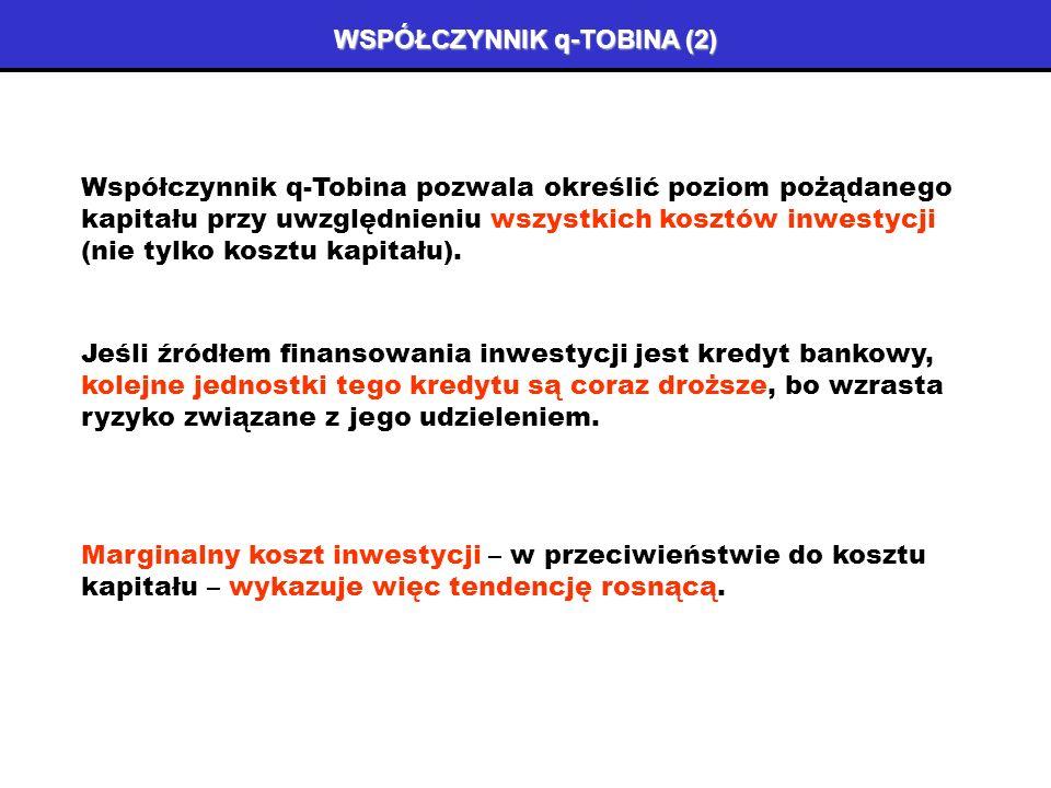WSPÓŁCZYNNIK q-TOBINA (1) Decydując się na inwestycje, należy uwzględniać koszt kapitału, wyrażony najpełniej przez stopę procentową. Niezależnie od k