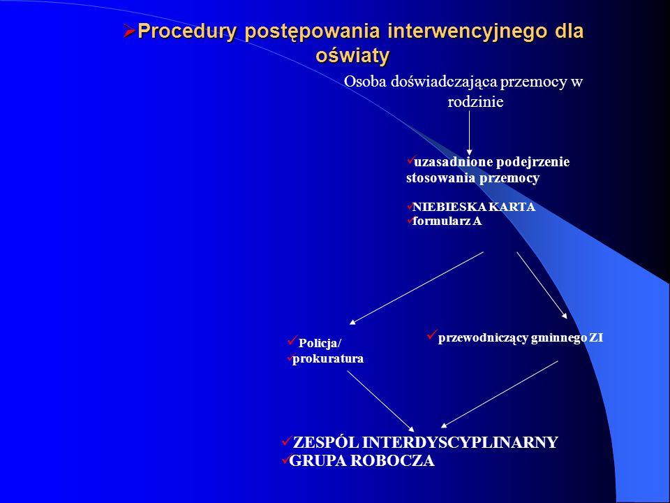 Procedury postępowania interwencyjnego dla oświaty Procedury postępowania interwencyjnego dla oświaty Osoba doświadczająca przemocy w rodzinie uzasadn