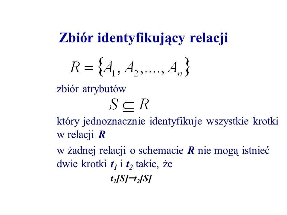 Zbiór identyfikujący relacji zbiór atrybutów który jednoznacznie identyfikuje wszystkie krotki w relacji R w żadnej relacji o schemacie R nie mogą istnieć dwie krotki t 1 i t 2 takie, że t 1 [S]=t 2 [S]