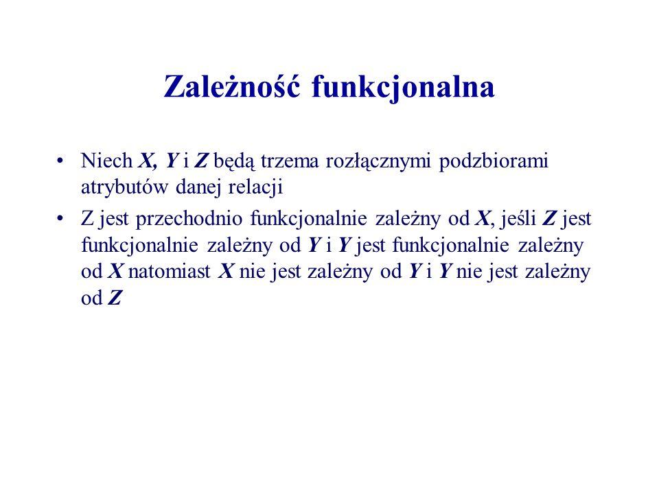 Zależność funkcjonalna Niech X, Y i Z będą trzema rozłącznymi podzbiorami atrybutów danej relacji Z jest przechodnio funkcjonalnie zależny od X, jeśli Z jest funkcjonalnie zależny od Y i Y jest funkcjonalnie zależny od X natomiast X nie jest zależny od Y i Y nie jest zależny od Z