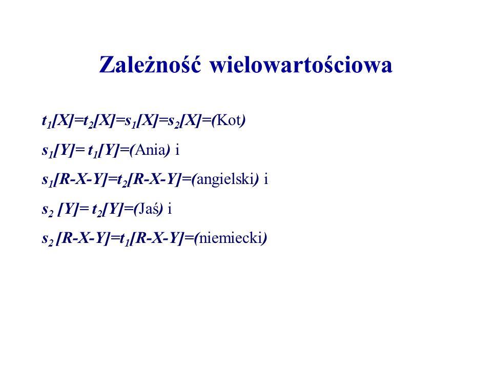 Zależność wielowartościowa t 1 [X]=t 2 [X]=s 1 [X]=s 2 [X]=(Kot) s 1 [Y]= t 1 [Y]=(Ania) i s 1 [R-X-Y]=t 2 [R-X-Y]=(angielski) i s 2 [Y]= t 2 [Y]=(Jaś) i s 2 [R-X-Y]=t 1 [R-X-Y]=(niemiecki)