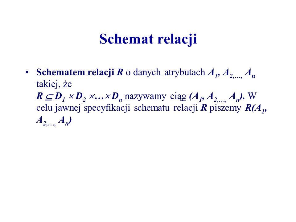 Schemat relacji Schematem relacji R o danych atrybutach A 1, A 2,…, A n takiej, że R D 1 D 2 … D n nazywamy ciąg (A 1, A 2,…, A n ).