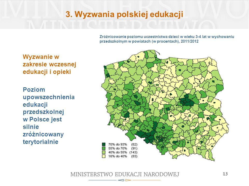 3. Wyzwania polskiej edukacji 13 Zróżnicowanie poziomu uczestnictwa dzieci w wieku 3-4 lat w wychowaniu przedszkolnym w powiatach (w procentach), 2011