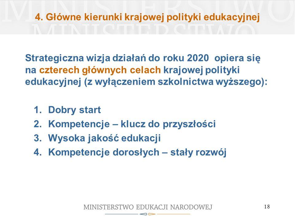 4. Główne kierunki krajowej polityki edukacyjnej Strategiczna wizja działań do roku 2020 opiera się na czterech głównych celach krajowej polityki eduk