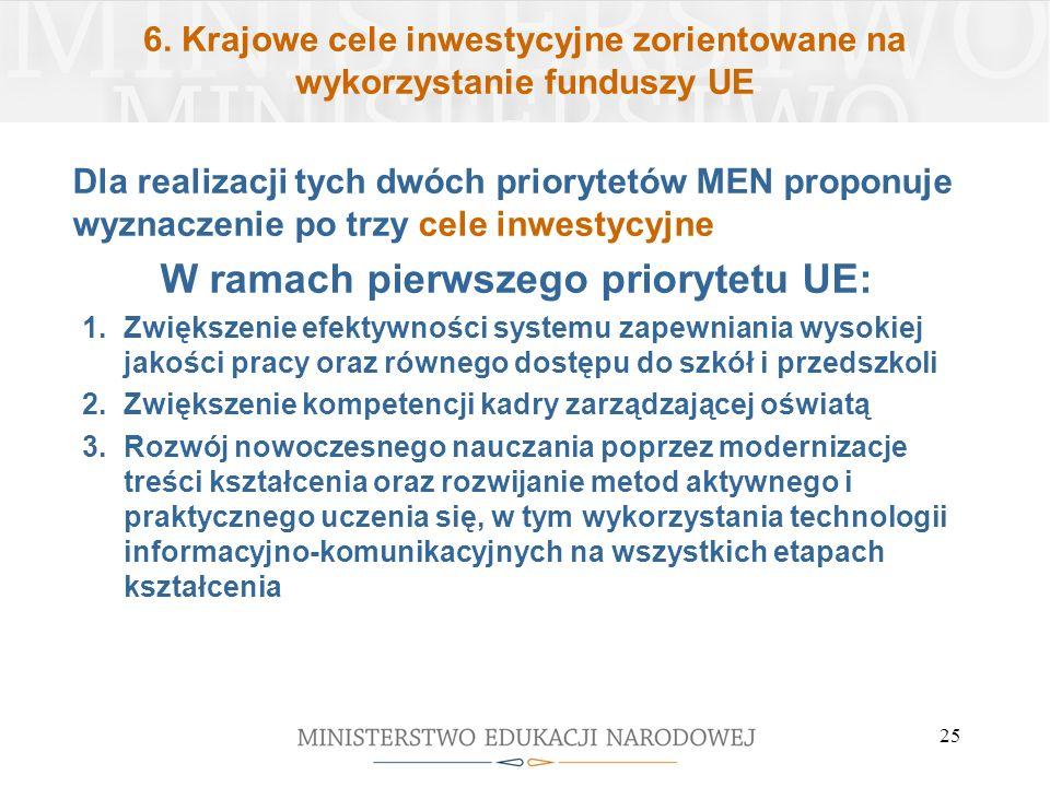 6. Krajowe cele inwestycyjne zorientowane na wykorzystanie funduszy UE Dla realizacji tych dwóch priorytetów MEN proponuje wyznaczenie po trzy cele in