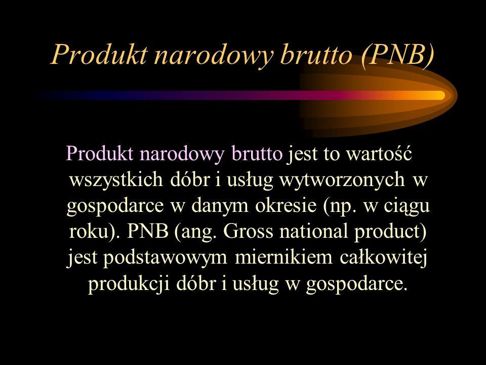 Produkt narodowy brutto (PNB) Produkt narodowy brutto jest to wartość wszystkich dóbr i usług wytworzonych w gospodarce w danym okresie (np. w ciągu r