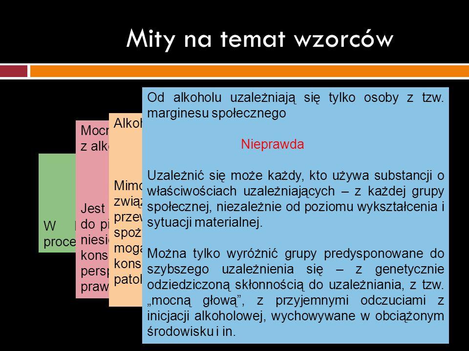 Wszyscy piją Nieprawda W Polsce jest kilkanaście procent abstynentów Mity na temat wzorców Mocna głowa chroni przed problemami z alkoholem Nieprawda J