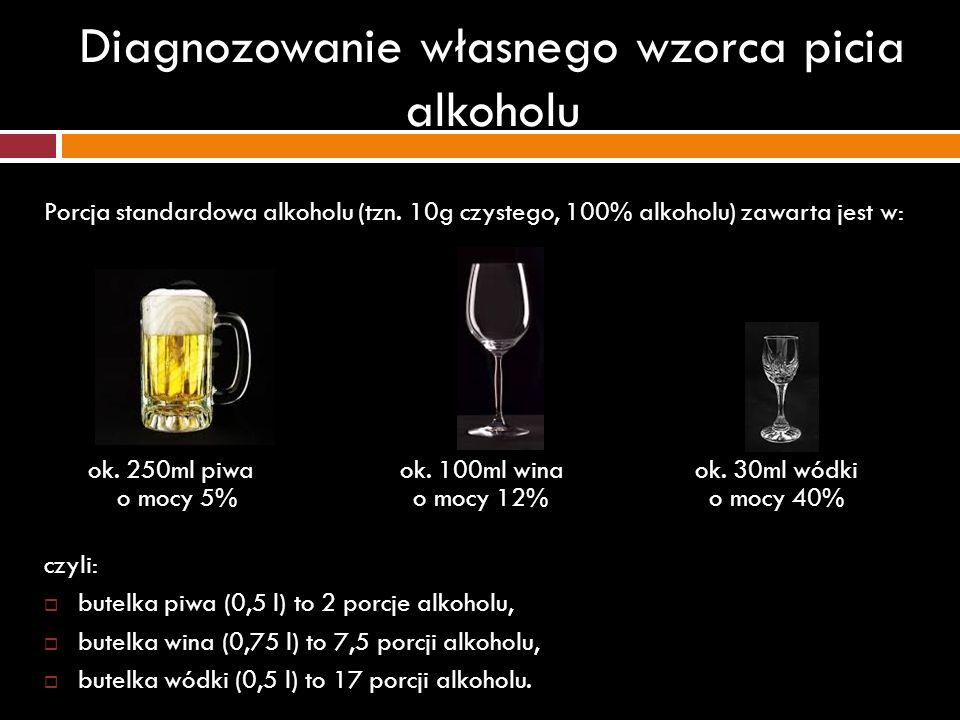 Diagnozowanie własnego wzorca picia alkoholu Porcja standardowa alkoholu (tzn. 10g czystego, 100% alkoholu) zawarta jest w: ok. 250ml piwa ok. 100ml w