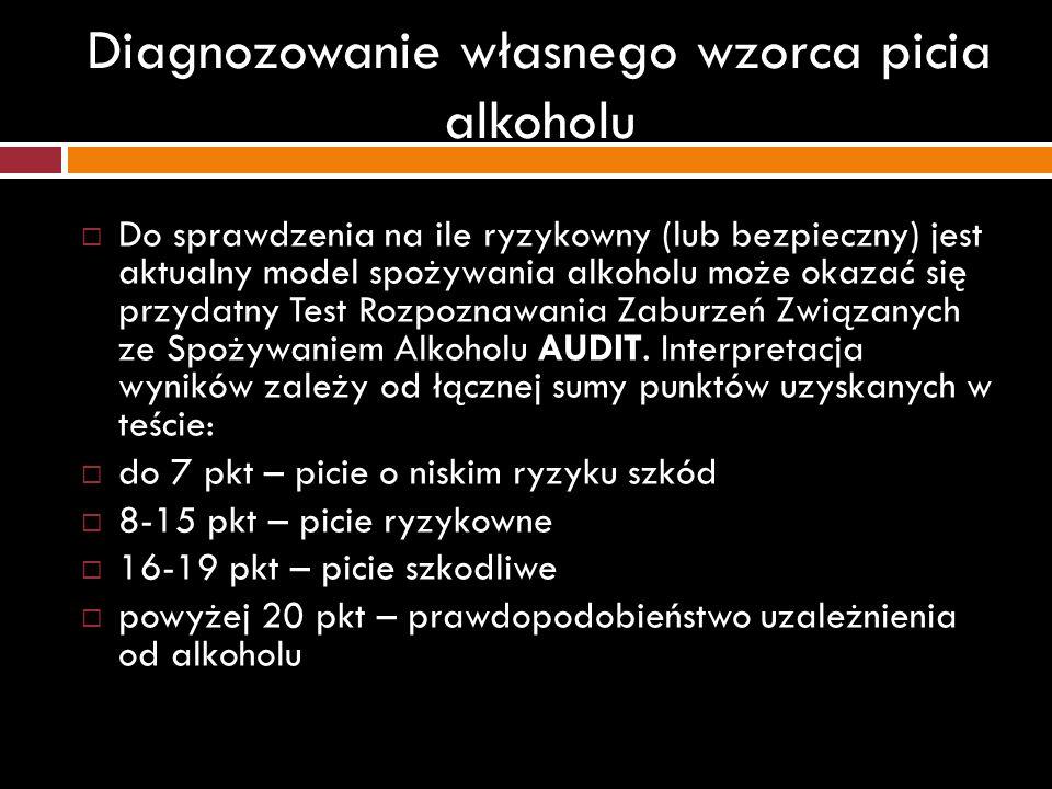 Diagnozowanie własnego wzorca picia alkoholu Do sprawdzenia na ile ryzykowny (lub bezpieczny) jest aktualny model spożywania alkoholu może okazać się