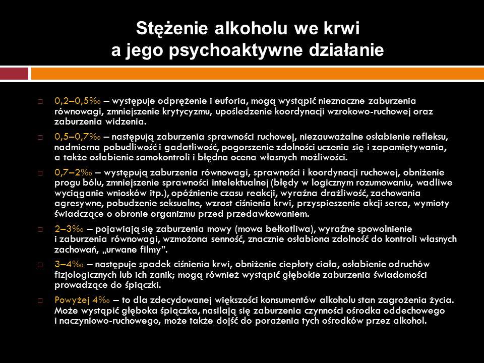 Stężenie alkoholu we krwi a jego psychoaktywne działanie 0,2–0,5 – występuje odprężenie i euforia, mogą wystąpić nieznaczne zaburzenia równowagi, zmni