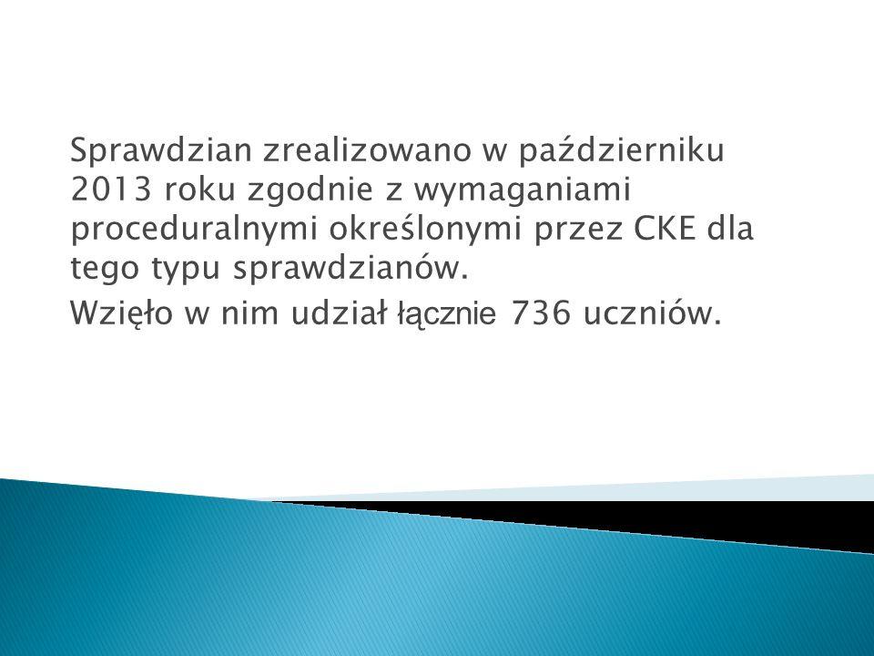 Sprawdzian zrealizowano w październiku 2013 roku zgodnie z wymaganiami proceduralnymi określonymi przez CKE dla tego typu sprawdzianów.