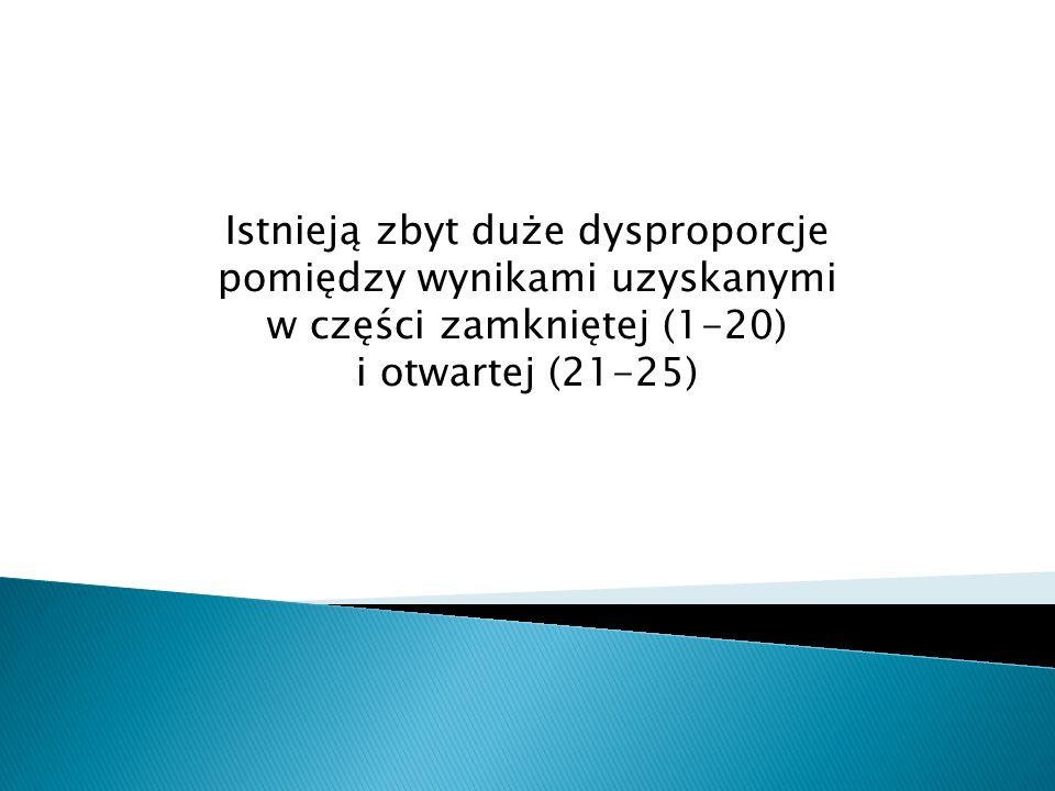 Istnieją zbyt duże dysproporcje pomiędzy wynikami uzyskanymi w części zamkniętej (1-20) i otwartej (21-25)