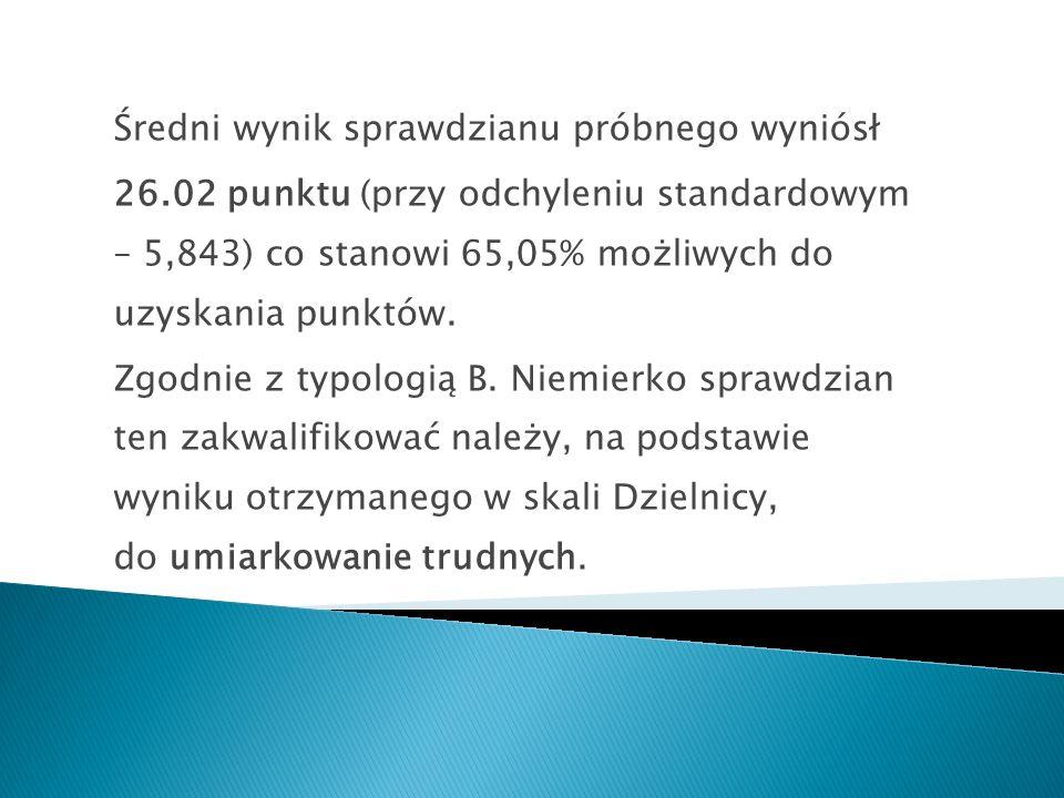 Średni wynik sprawdzianu próbnego wyniósł 26.02 punktu (przy odchyleniu standardowym – 5,843) co stanowi 65,05% możliwych do uzyskania punktów.