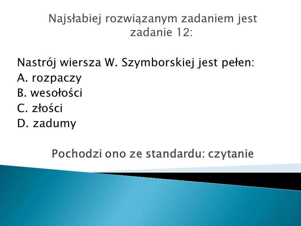 Najsłabiej rozwiązanym zadaniem jest zadanie 1 2 : Nastrój wiersza W.
