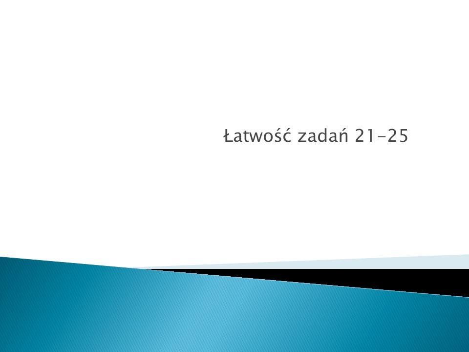 Łatwość zadań 21-25