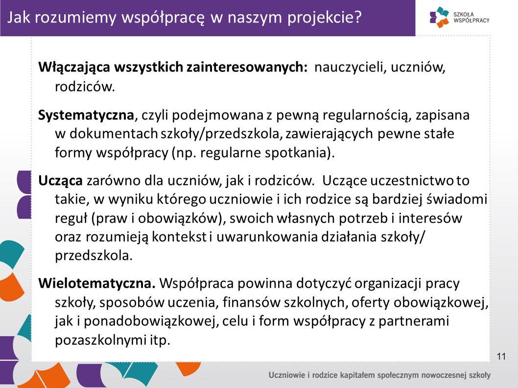 Jak rozumiemy współpracę w naszym projekcie? Włączająca wszystkich zainteresowanych: nauczycieli, uczniów, rodziców. Systematyczna, czyli podejmowana
