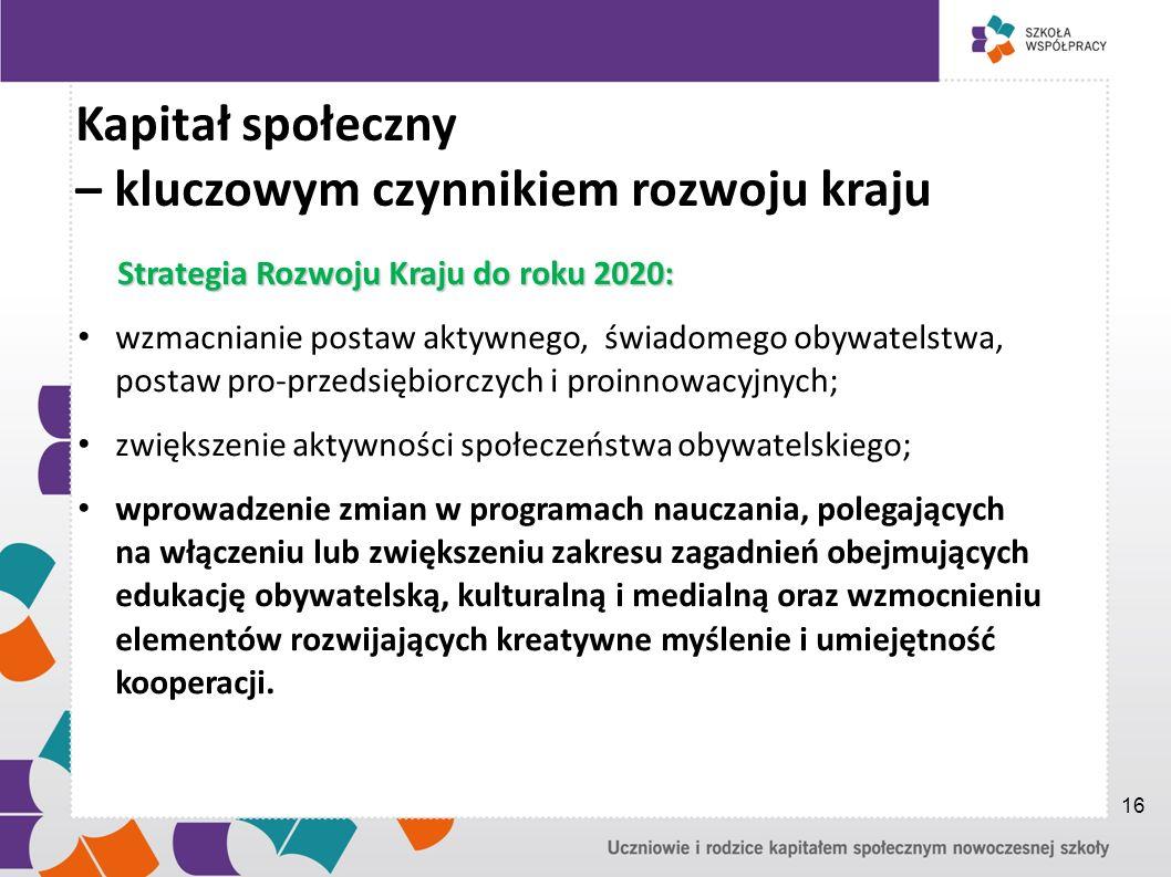 Kapitał społeczny – kluczowym czynnikiem rozwoju kraju Strategia Rozwoju Kraju do roku 2020: Strategia Rozwoju Kraju do roku 2020: wzmacnianie postaw aktywnego, świadomego obywatelstwa, postaw pro-przedsiębiorczych i proinnowacyjnych; zwiększenie aktywności społeczeństwa obywatelskiego; wprowadzenie zmian w programach nauczania, polegających na włączeniu lub zwiększeniu zakresu zagadnień obejmujących edukację obywatelską, kulturalną i medialną oraz wzmocnieniu elementów rozwijających kreatywne myślenie i umiejętność kooperacji.