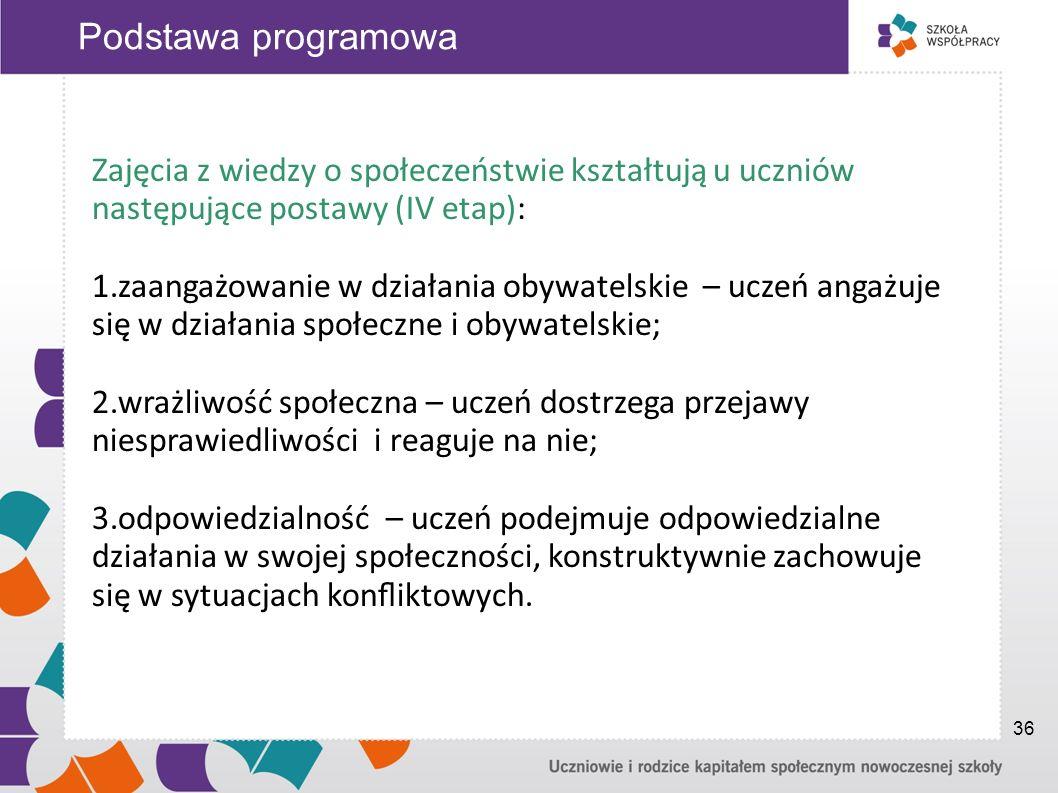 Zajęcia z wiedzy o społeczeństwie kształtują u uczniów następujące postawy (IV etap): 1.zaangażowanie w działania obywatelskie – uczeń angażuje się w
